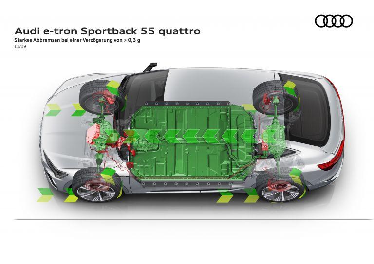 2020 Audi e-Tron Sportback 584869