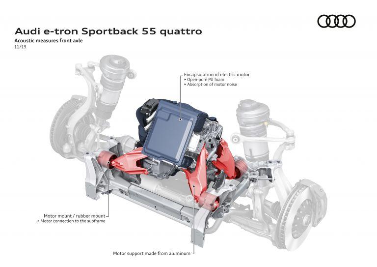 2020 Audi e-Tron Sportback 584879