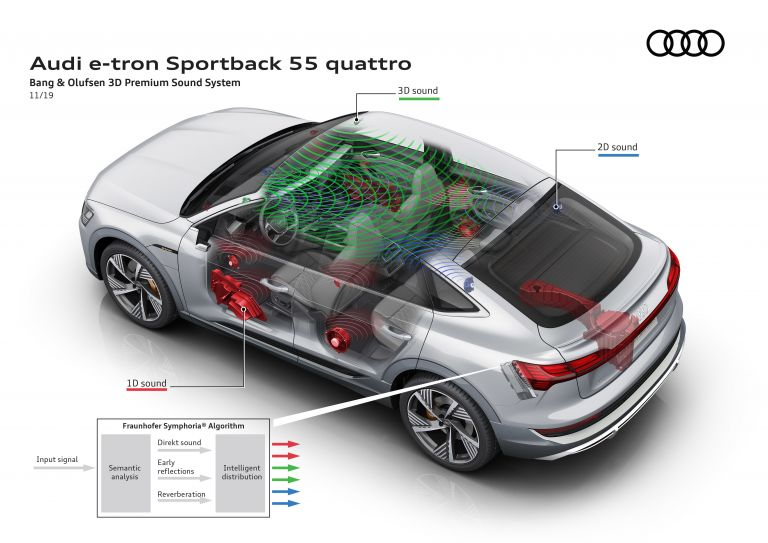 2020 Audi e-Tron Sportback 584880