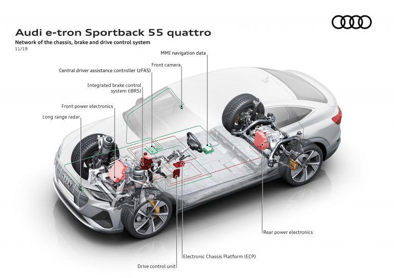 2020 Audi e-Tron Sportback 584891