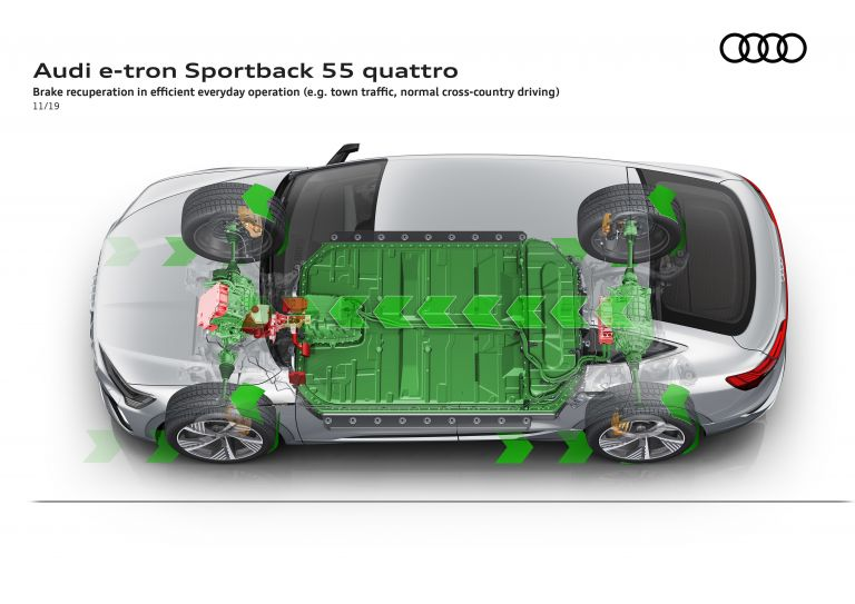 2020 Audi e-Tron Sportback 584895