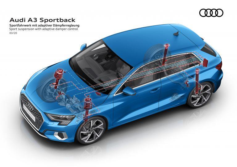 2020 Audi A3 sportback 584635