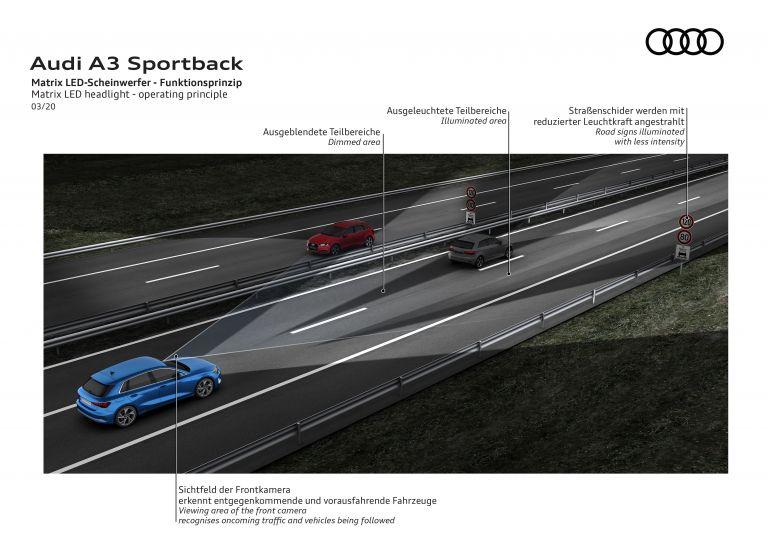 2020 Audi A3 sportback 584652