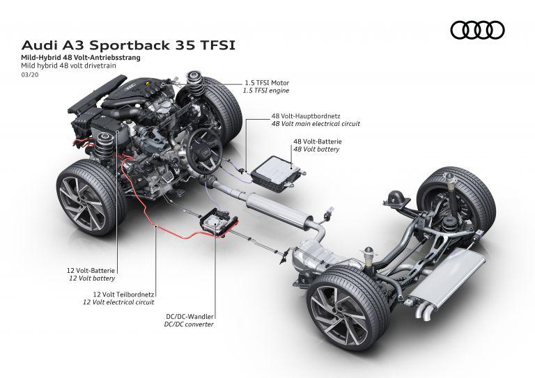 2020 Audi A3 sportback 584668