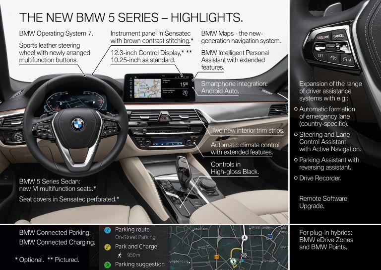 2021 BMW 530i ( G31 ) Touring 587210