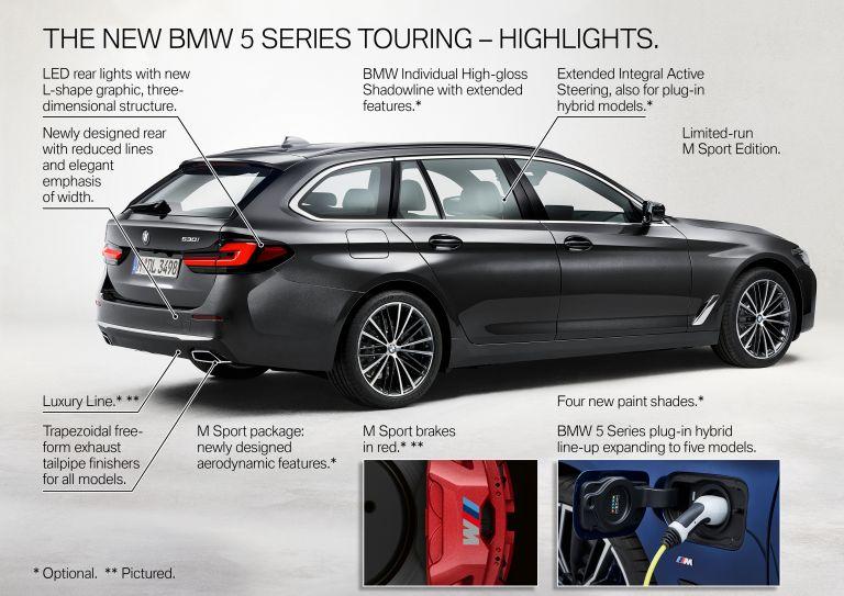 2021 BMW 530i ( G31 ) Touring 587212