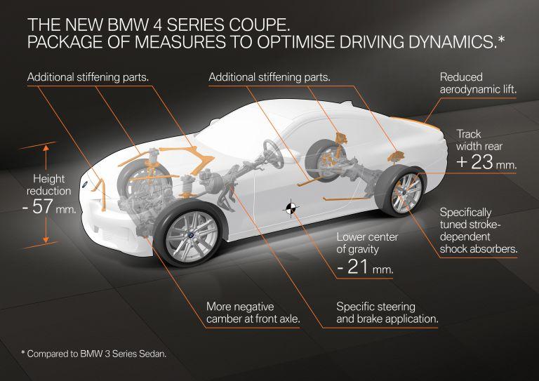 2021 BMW 430i ( G22 ) coupé 587525
