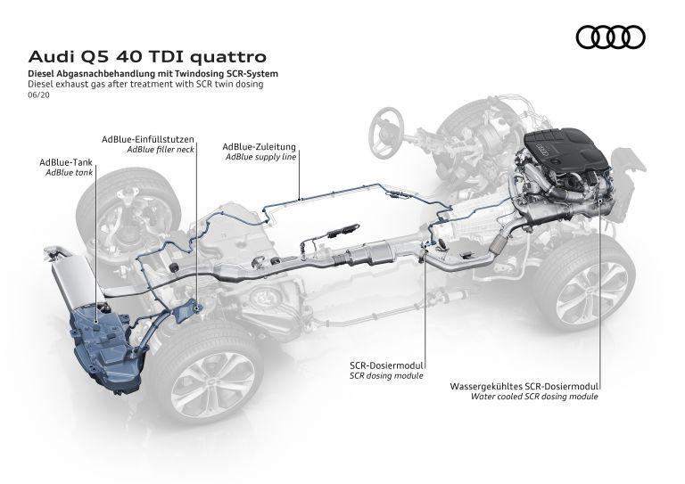 2020 Audi Q5 40 TDI quattro s-tronic 589367