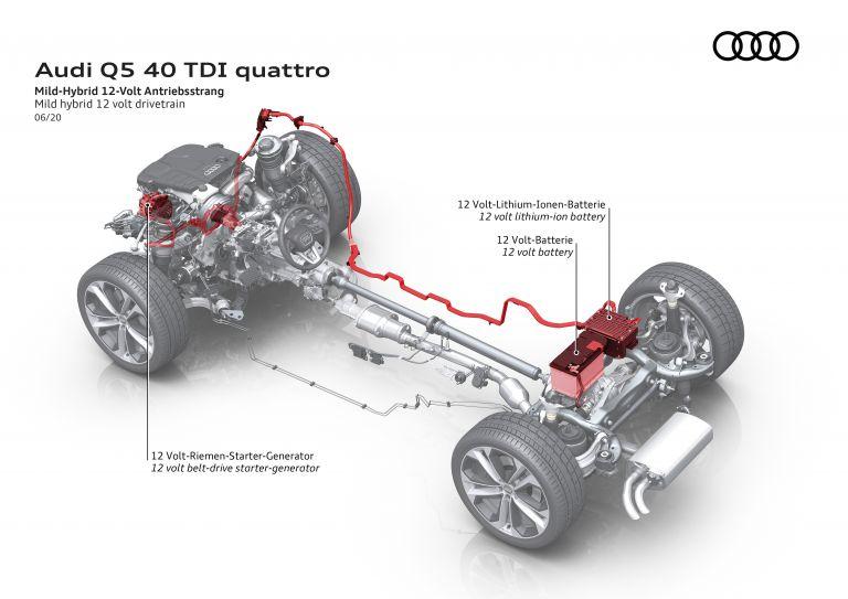 2020 Audi Q5 40 TDI quattro s-tronic 589369