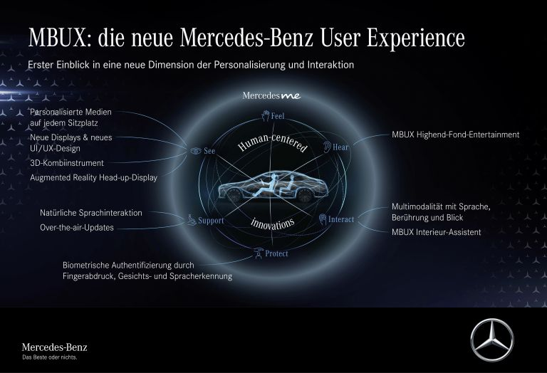 2021 Mercedes-Benz S-Class ( V223 ) 595907