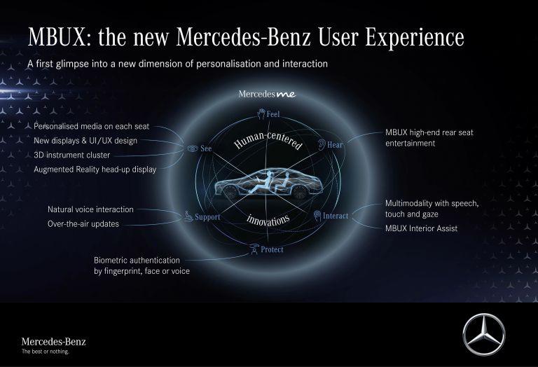 2021 Mercedes-Benz S-Class ( V223 ) 595908