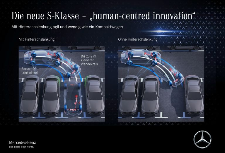 2021 Mercedes-Benz S-Class ( V223 ) 596004