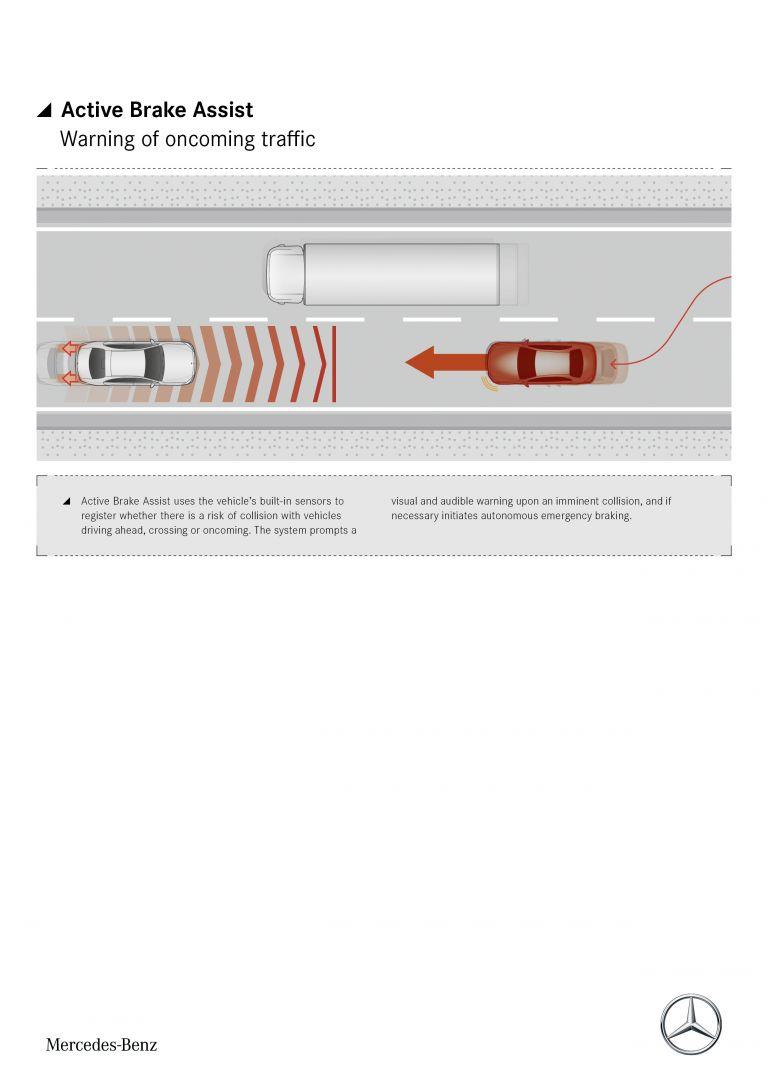 2021 Mercedes-Benz S-Class ( V223 ) 596111
