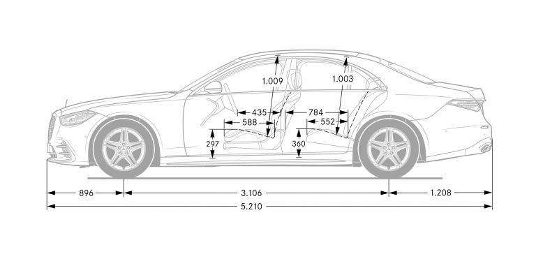 2021 Mercedes-Benz S-Class ( V223 ) 596072