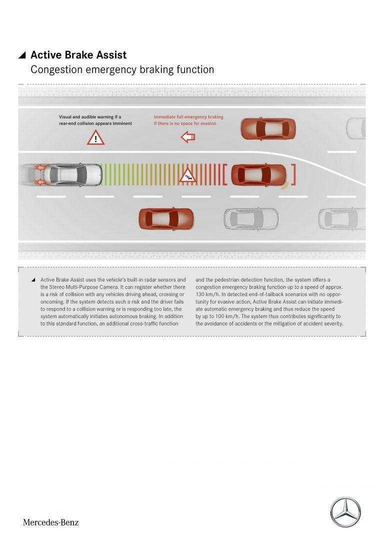 2021 Mercedes-Benz S-Class ( V223 ) 596119