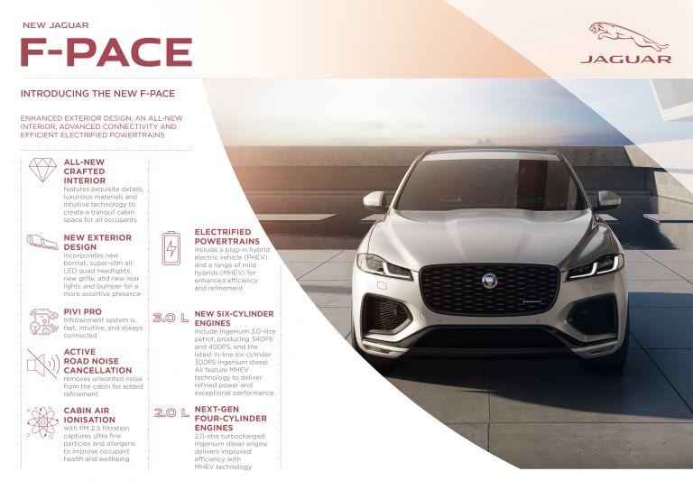 2021 Jaguar F-Pace 599876