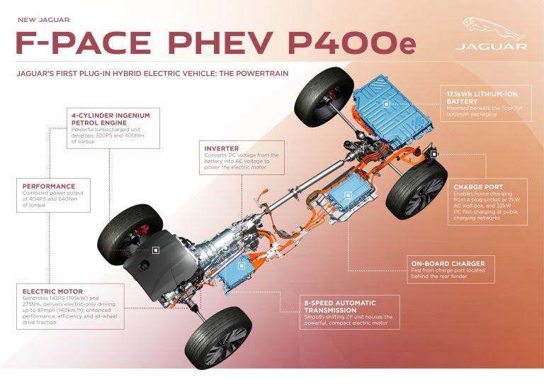 2021 Jaguar F-Pace 599878