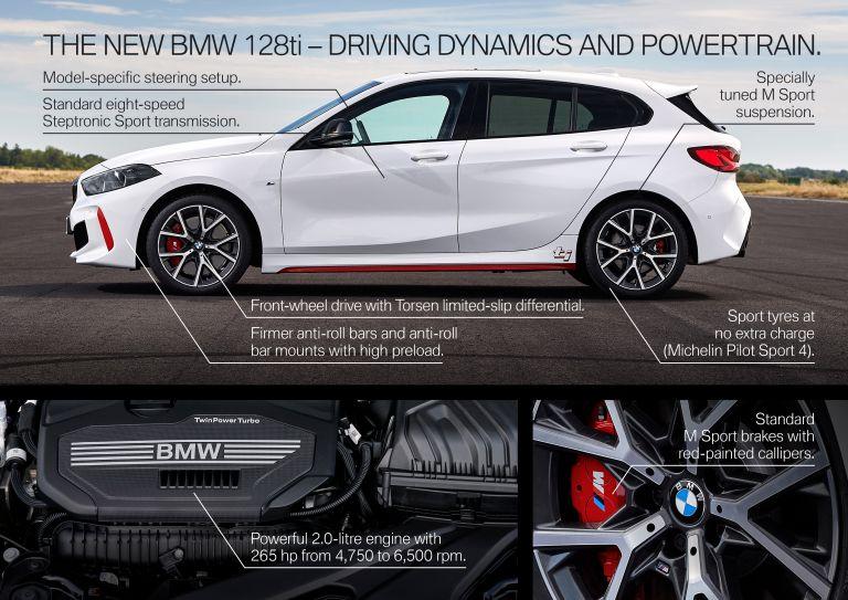 2021 BMW 128ti 604371