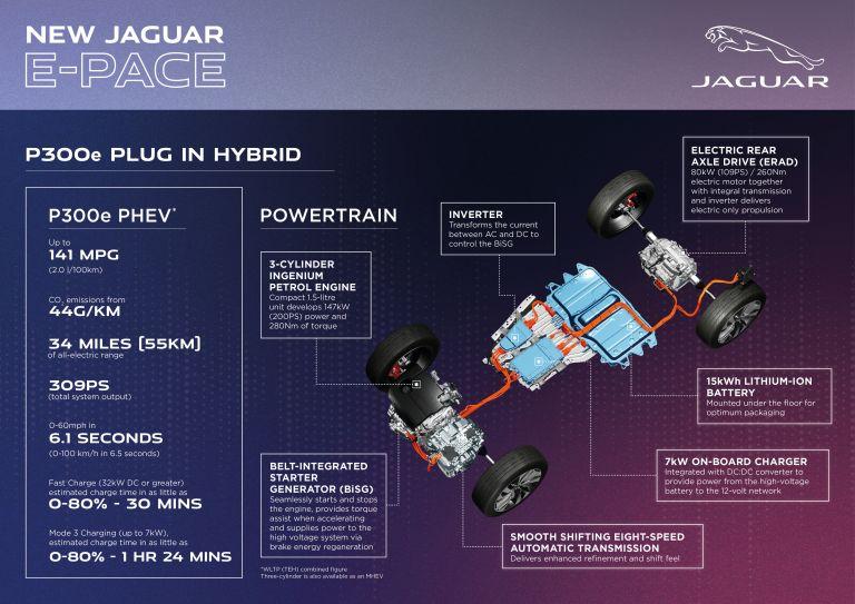 2021 Jaguar E-Pace 607810