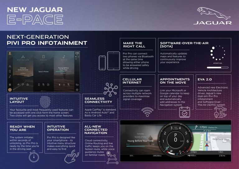 2021 Jaguar E-Pace 607813