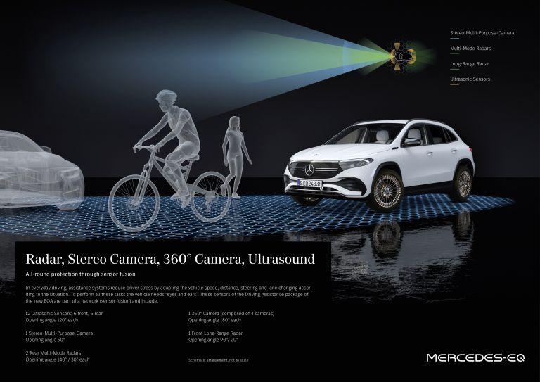 2021 Mercedes-Benz EQA 617603