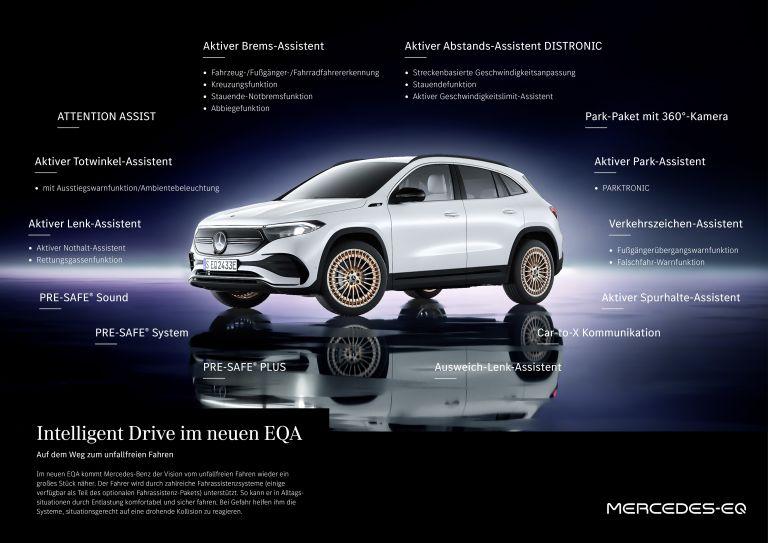 2021 Mercedes-Benz EQA 617610