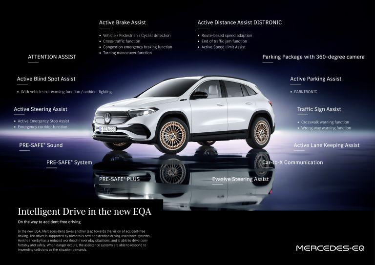 2021 Mercedes-Benz EQA 617611