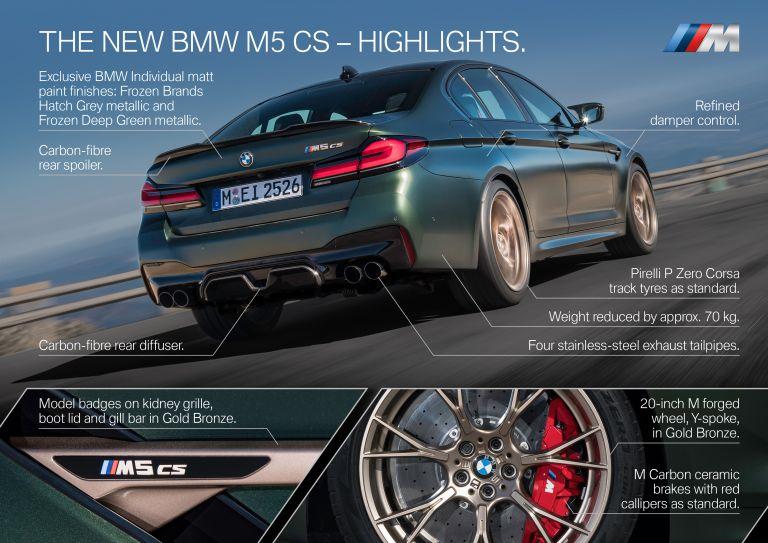 2022 BMW M5 ( F90 ) CS 619287