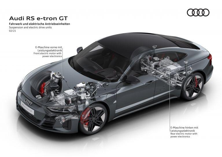 2022 Audi RS e-tron GT 620956