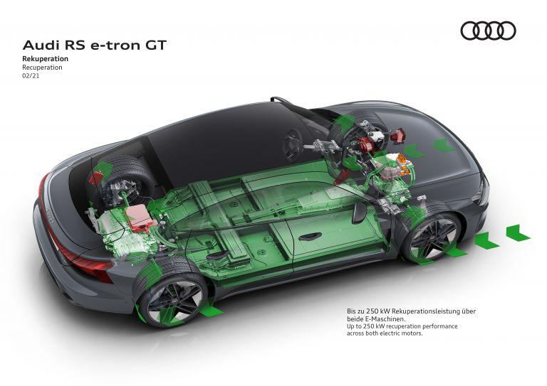 2022 Audi RS e-tron GT 620959
