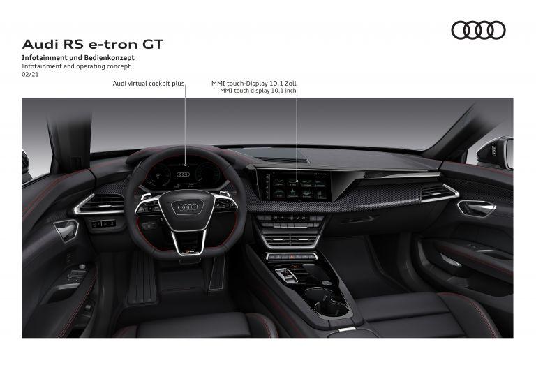 2022 Audi RS e-tron GT 620961