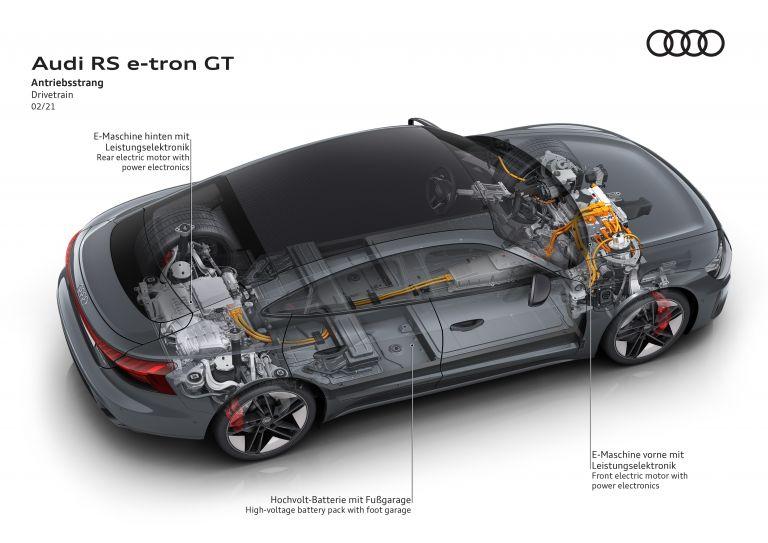 2022 Audi RS e-tron GT 620965