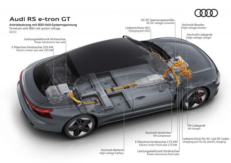 2022 Audi RS e-tron GT 620966