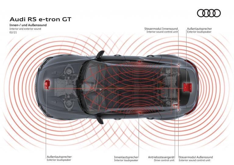 2022 Audi RS e-tron GT 620970