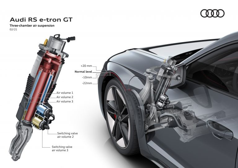2022 Audi RS e-tron GT 620978