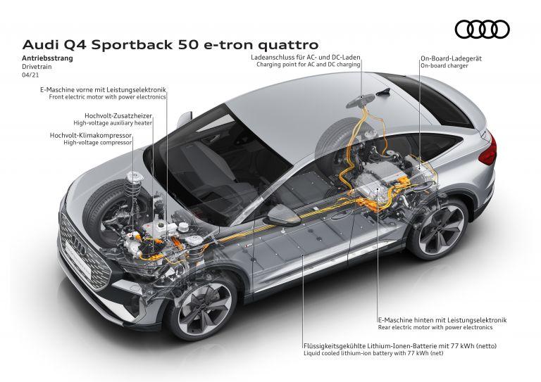 2022 Audi Q4 Sportback e-tron 628091