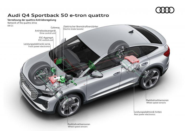 2022 Audi Q4 Sportback e-tron 628094