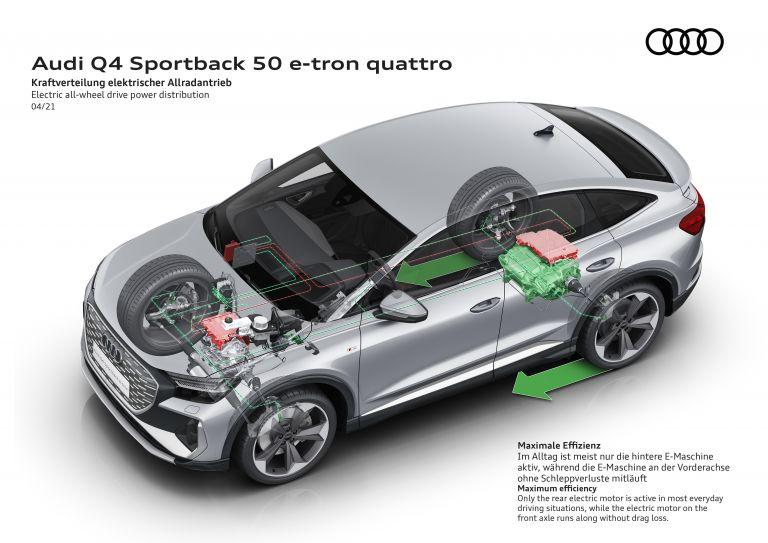 2022 Audi Q4 Sportback e-tron 628096