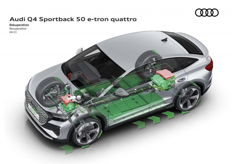 2022 Audi Q4 Sportback e-tron 628097