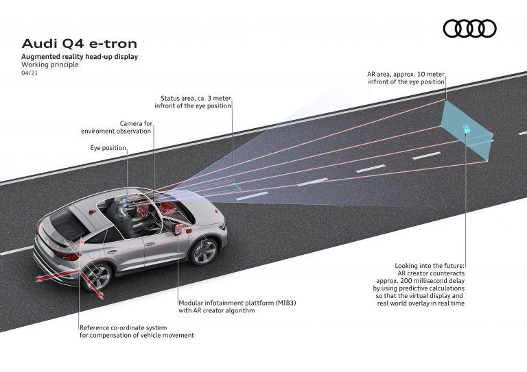 2022 Audi Q4 Sportback e-tron 628101