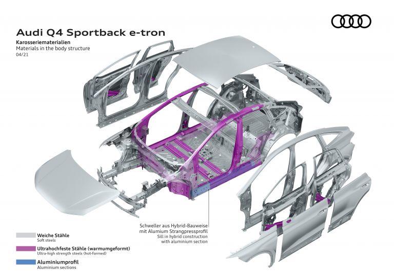 2022 Audi Q4 Sportback e-tron 628103