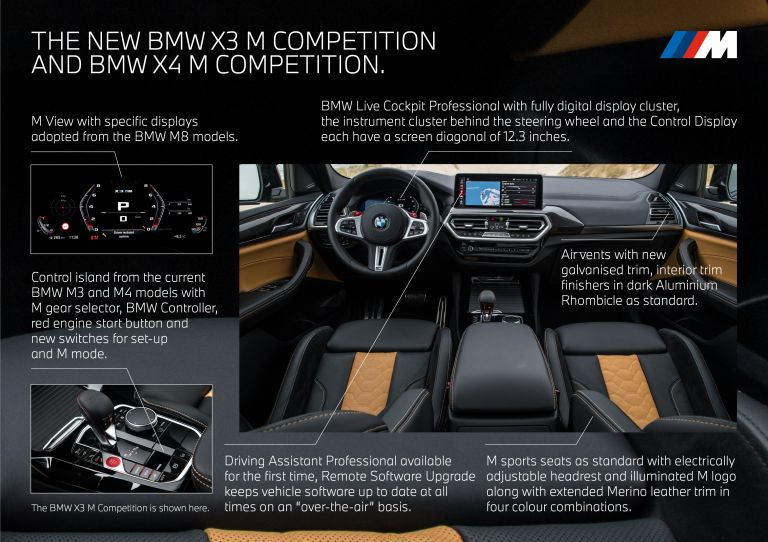 2022 BMW X3 ( F97 ) M Competition 634914
