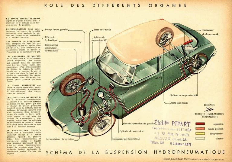 1954 Citroën DS 194598