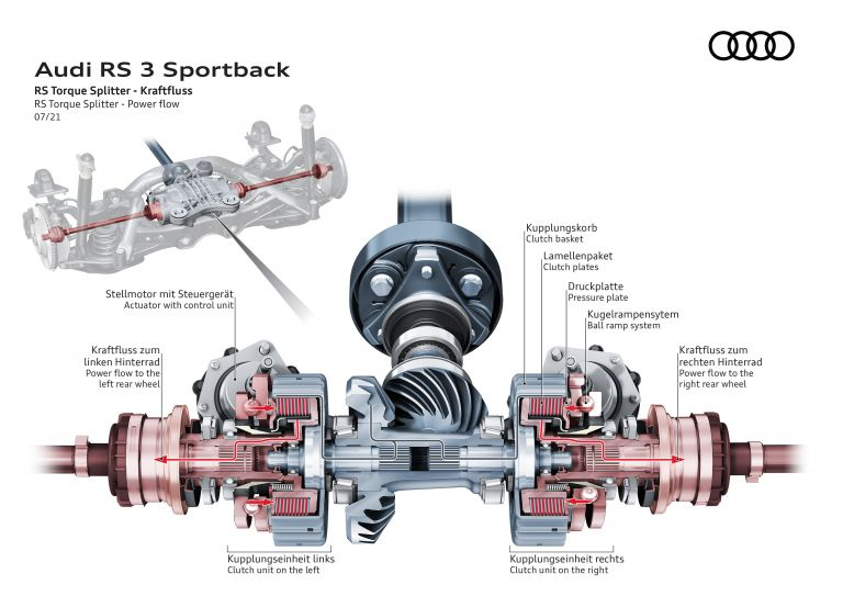 2022 Audi RS3 sportback 638532