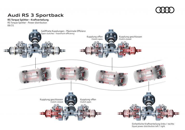 2022 Audi RS3 sportback 638541