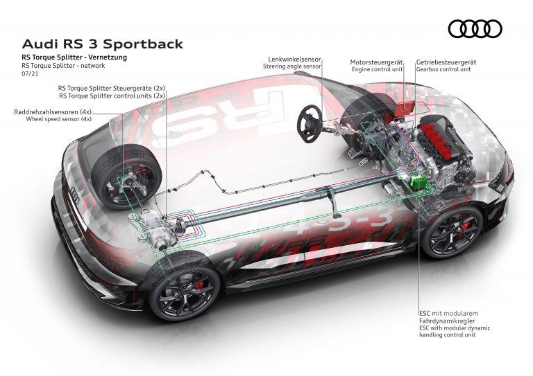 2022 Audi RS3 sportback 638542