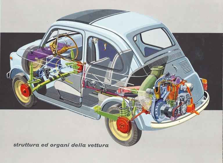 1960 Fiat 500D 249170