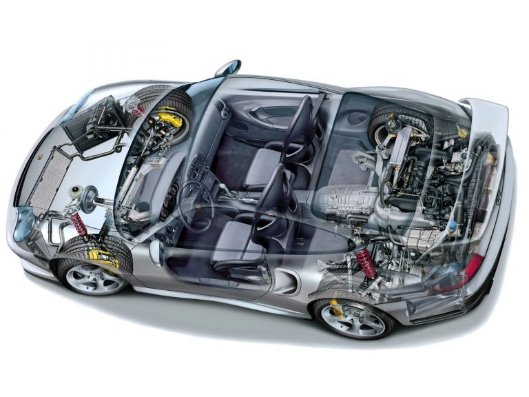 2002 Porsche 911 ( 996 ) GT2 528957
