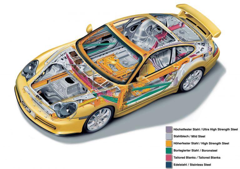 2003 Porsche 911 ( 996 ) GT3 529109