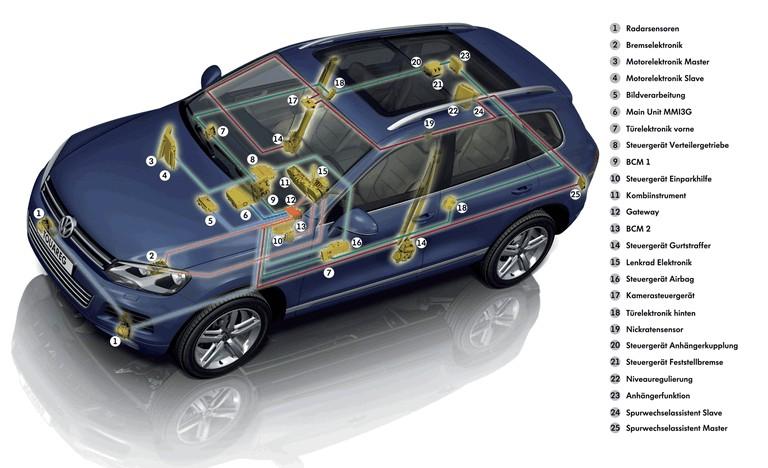 2010 Volkswagen Touareg 275099